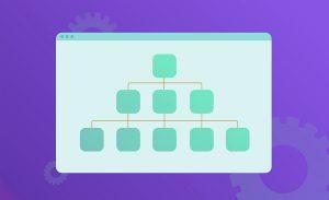 sitemap architecture layout