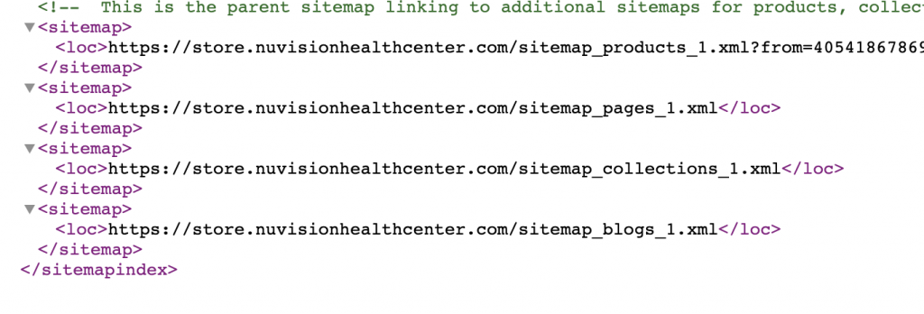 shopify sitemap example